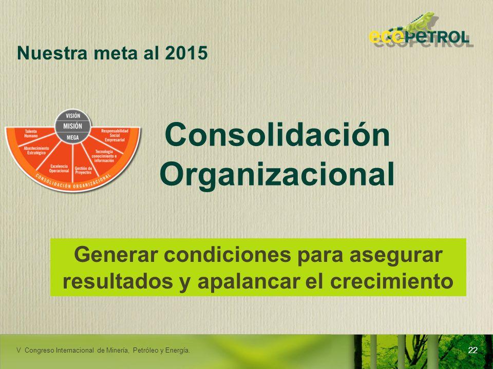 LACPEC 2009 Consolidación Organizacional Generar condiciones para asegurar resultados y apalancar el crecimiento Nuestra meta al 2015 22 V Congreso In