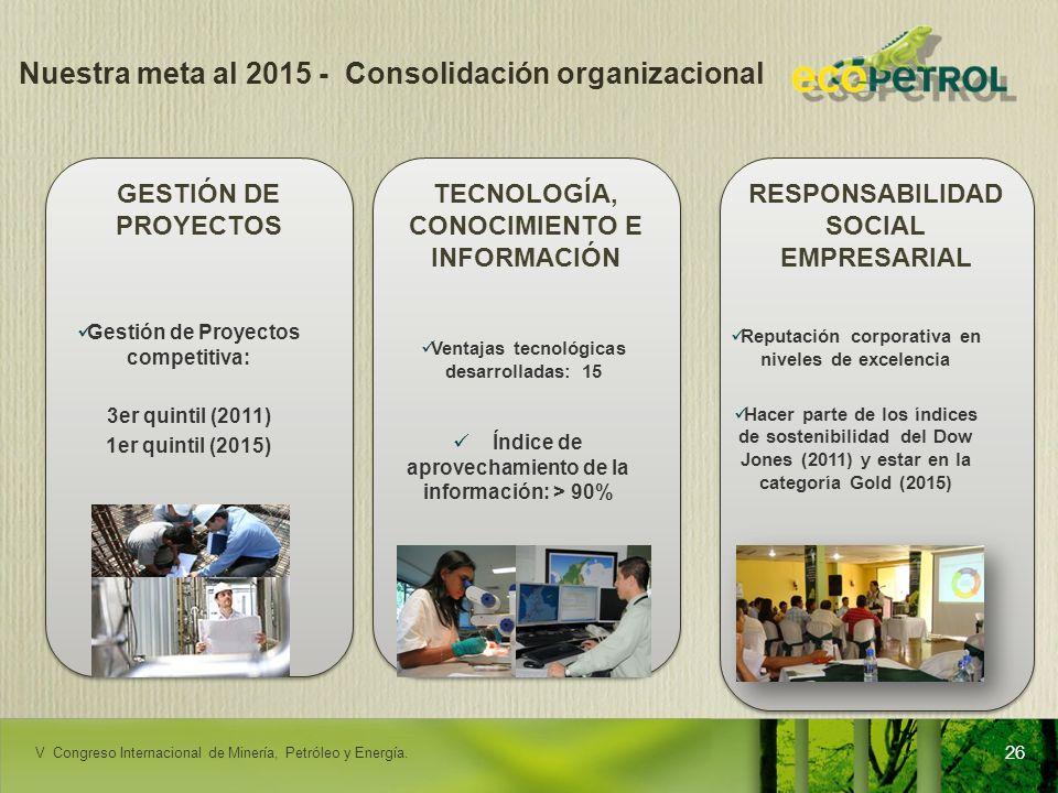 LACPEC 2009 Nuestra meta al 2015 - Consolidación organizacional 26 GESTIÓN DE PROYECTOS TECNOLOGÍA, CONOCIMIENTO E INFORMACIÓN Índice de aprovechamien