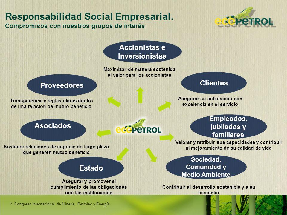 LACPEC 2009 27 Responsabilidad Social Empresarial. Compromisos con nuestros grupos de interés Accionistas e Inversionistas Clientes Empleados, jubilad