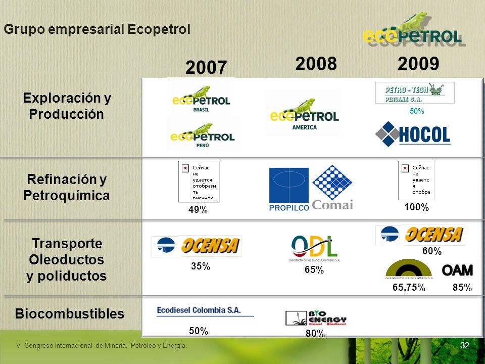 LACPEC 2009 32 Grupo empresarial Ecopetrol Exploración y Producción Refinación y Petroquímica Transporte Oleoductos y poliductos Biocombustibles 2007
