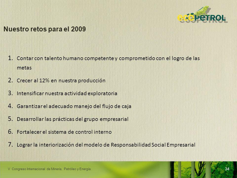 LACPEC 2009 34 1. Contar con talento humano competente y comprometido con el logro de las metas 2. Crecer al 12% en nuestra producción 3. Intensificar