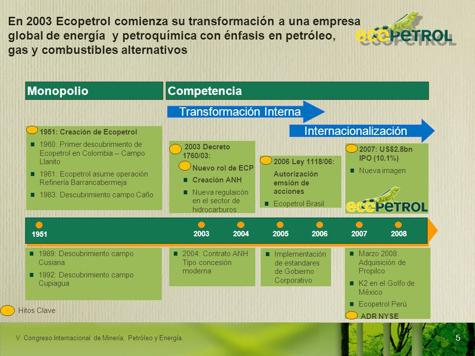 LACPEC 2009 En 2003 Ecopetrol comienza su transformación a una empresa global de energía y petroquímica con énfasis en petróleo, gas y combustibles al