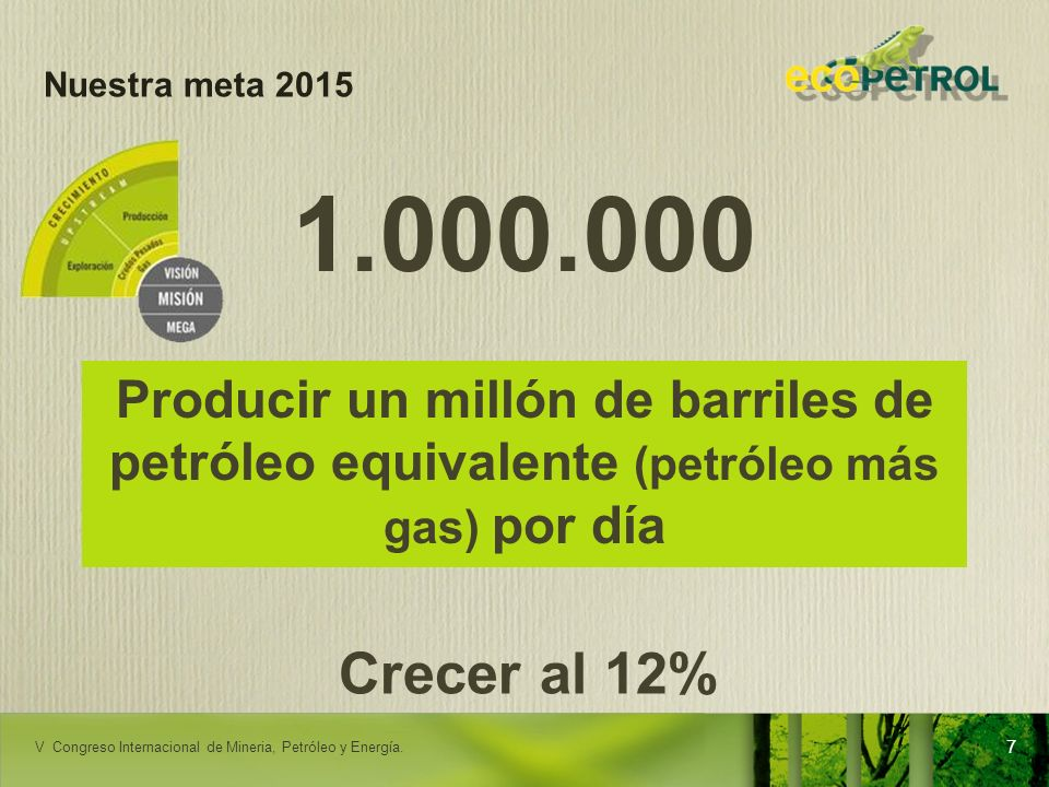 LACPEC 2009 Producir un millón de barriles de petróleo equivalente (petróleo más gas) por día 1.000.000 Crecer al 12% Nuestra meta 2015 7 V Congreso I
