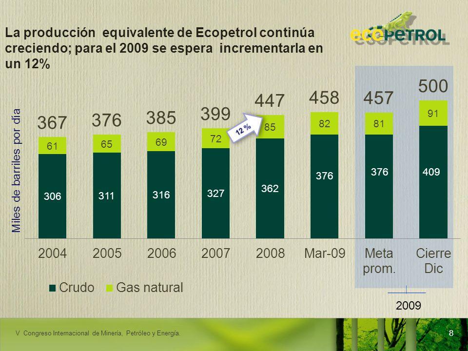 LACPEC 2009 La producción equivalente de Ecopetrol continúa creciendo; para el 2009 se espera incrementarla en un 12% Miles de barriles por día 2009 8