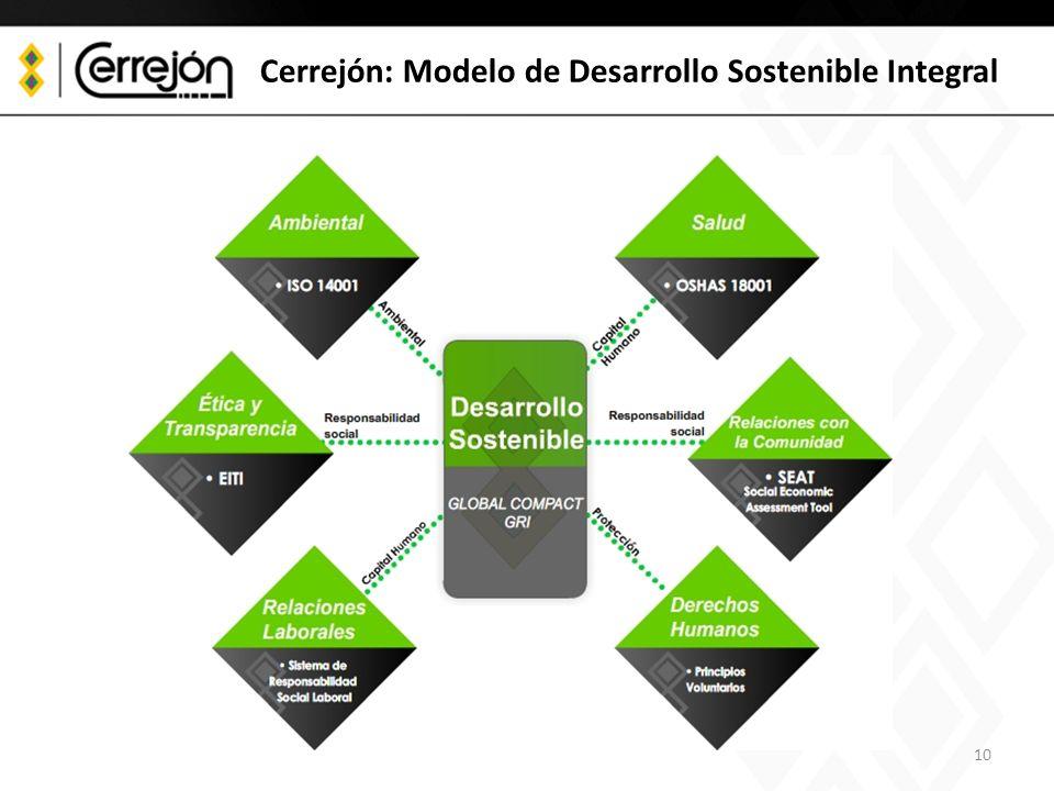 10 Cerrejón: Modelo de Desarrollo Sostenible Integral