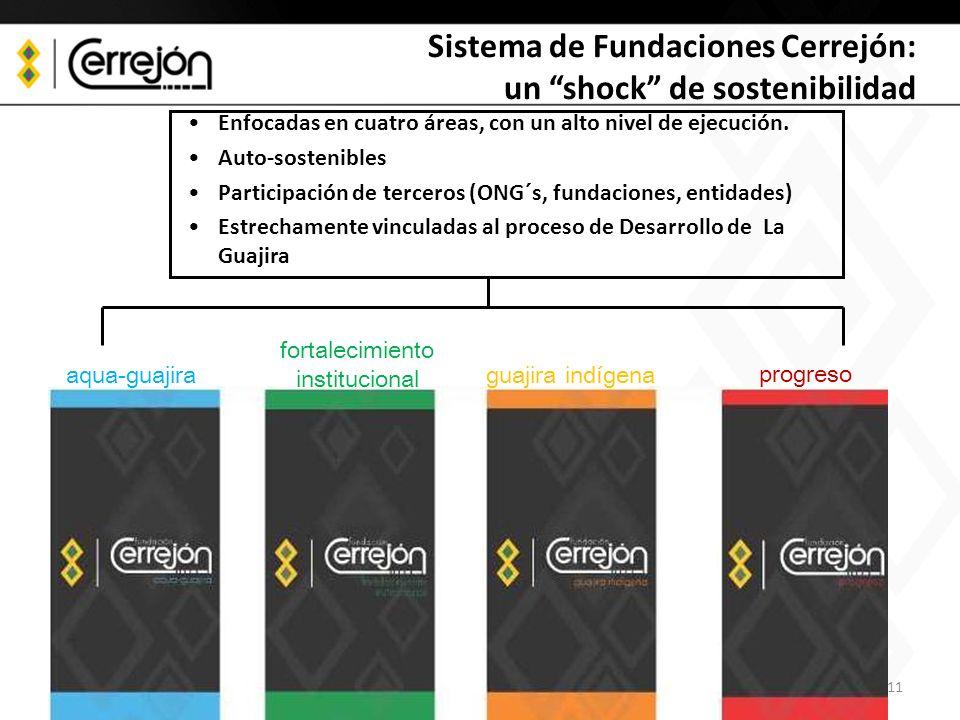 11 Sistema de Fundaciones Cerrejón: un shock de sostenibilidad aqua-guajira fortalecimiento institucional guajira indígena progreso Enfocadas en cuatr