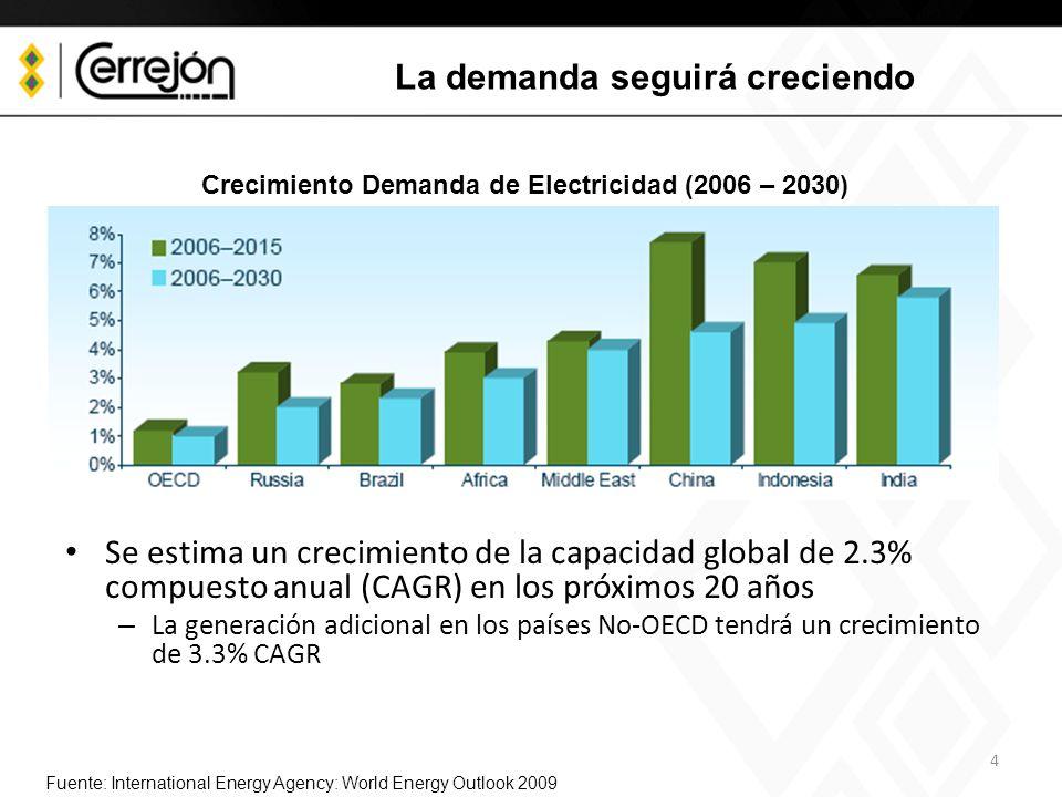 4 Crecimiento Demanda de Electricidad (2006 – 2030) Se estima un crecimiento de la capacidad global de 2.3% compuesto anual (CAGR) en los próximos 20