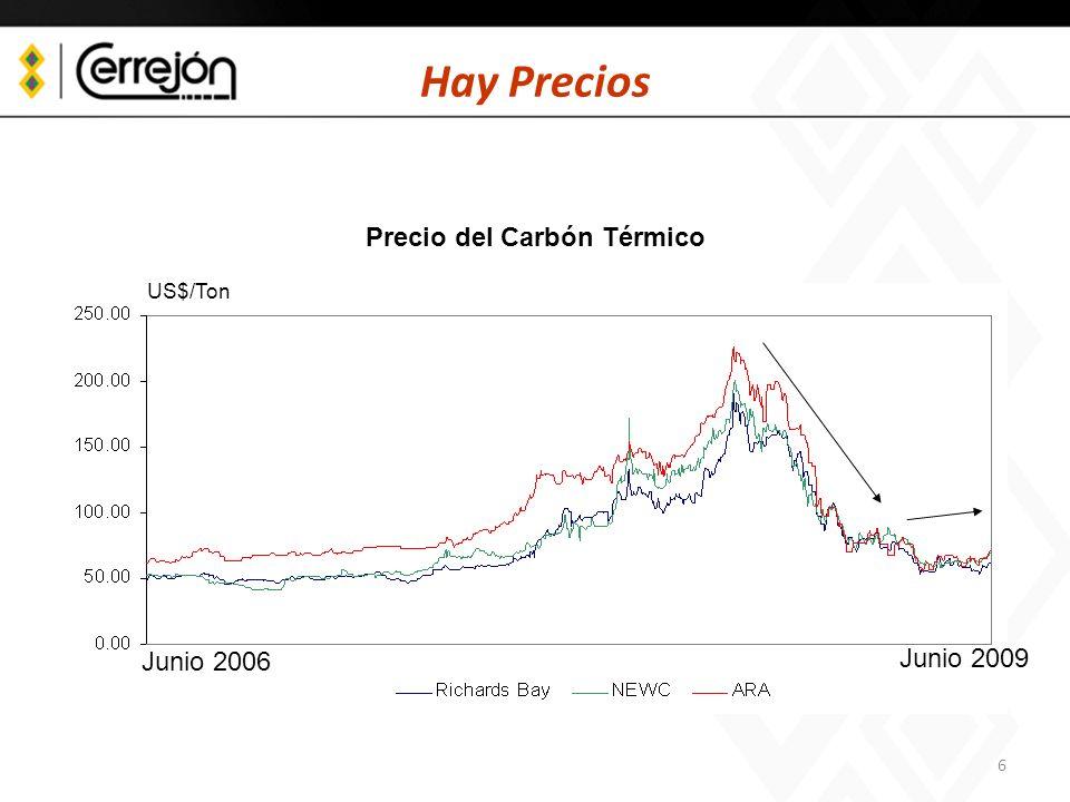 6 Hay Precios Precio del Carbón Térmico US$/Ton Junio 2006 Junio 2009