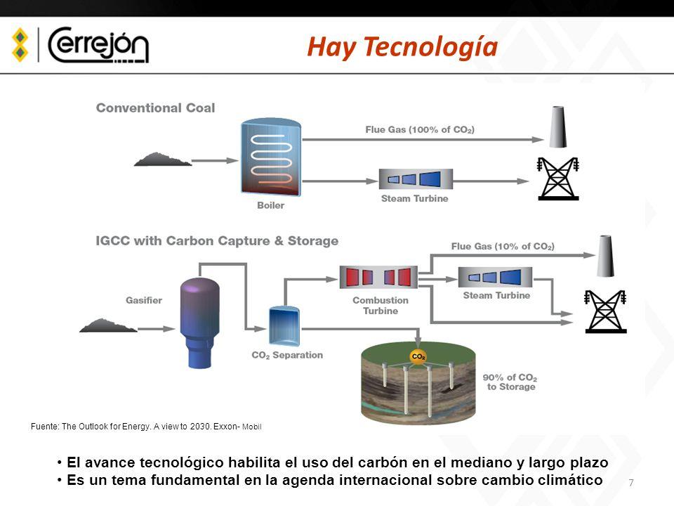 7 Hay Tecnología Fuente: The Outlook for Energy. A view to 2030. Exxon- Mobil El avance tecnológico habilita el uso del carbón en el mediano y largo p