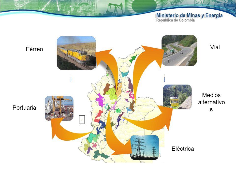 Férreo Portuaria Vial Medios alternativo s Eléctrica