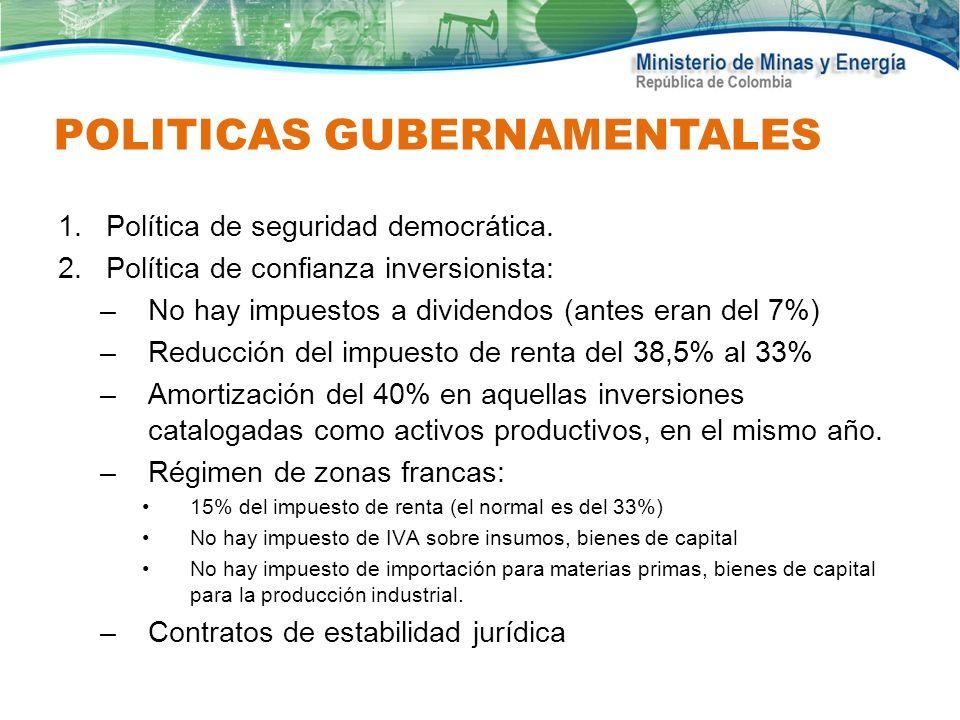 POLITICAS GUBERNAMENTALES 1.Política de seguridad democrática. 2.Política de confianza inversionista: –No hay impuestos a dividendos (antes eran del 7