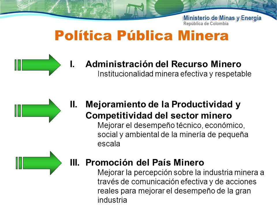 Política Pública Minera I.Administración del Recurso Minero Institucionalidad minera efectiva y respetable III.Promoción del País Minero Mejorar la pe