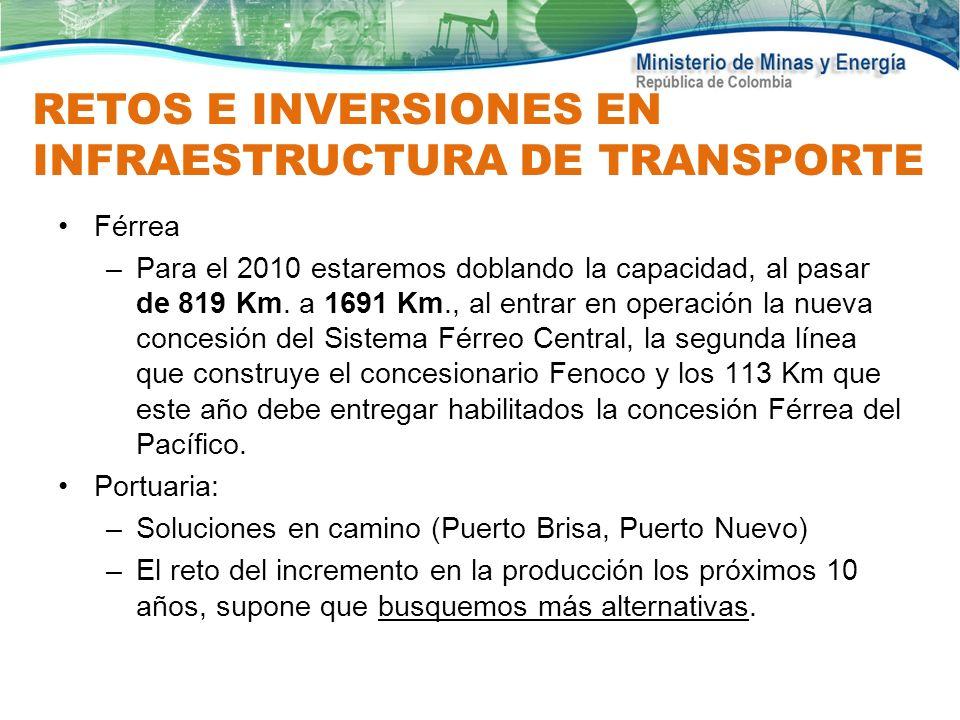 RETOS E INVERSIONES EN INFRAESTRUCTURA DE TRANSPORTE Férrea –Para el 2010 estaremos doblando la capacidad, al pasar de 819 Km. a 1691 Km., al entrar e