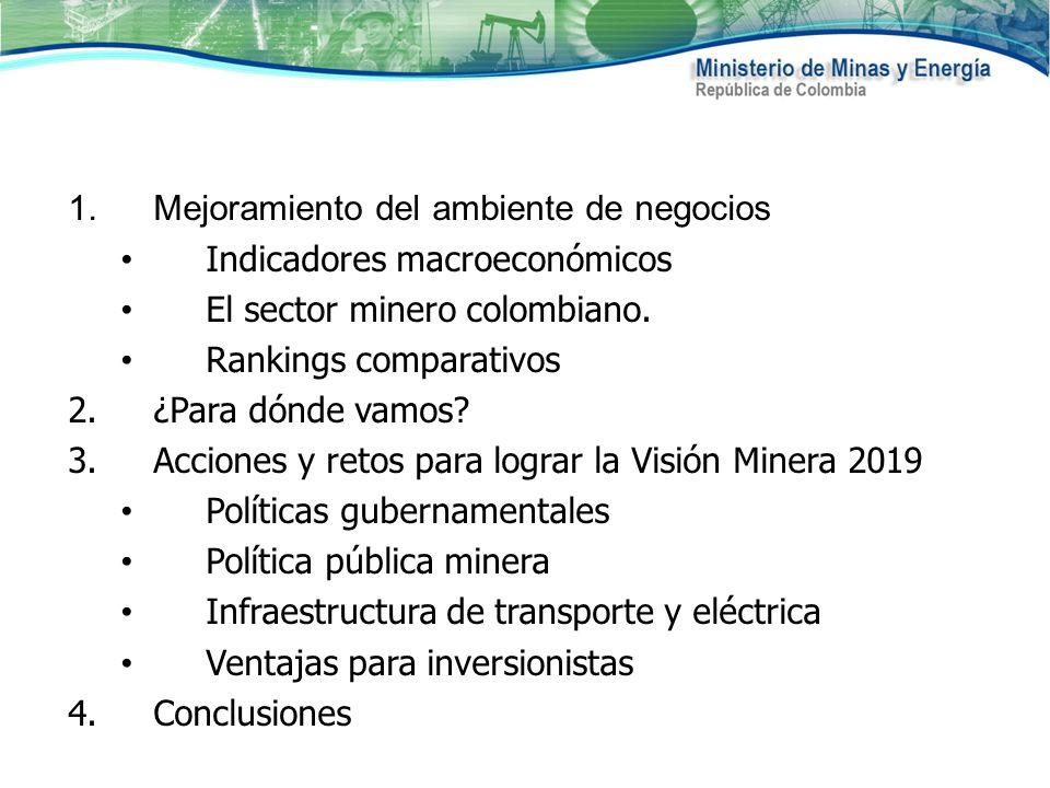 1.Mejoramiento del ambiente de negocios Indicadores macroeconómicos El sector minero colombiano. Rankings comparativos 2.¿Para dónde vamos? 3.Acciones
