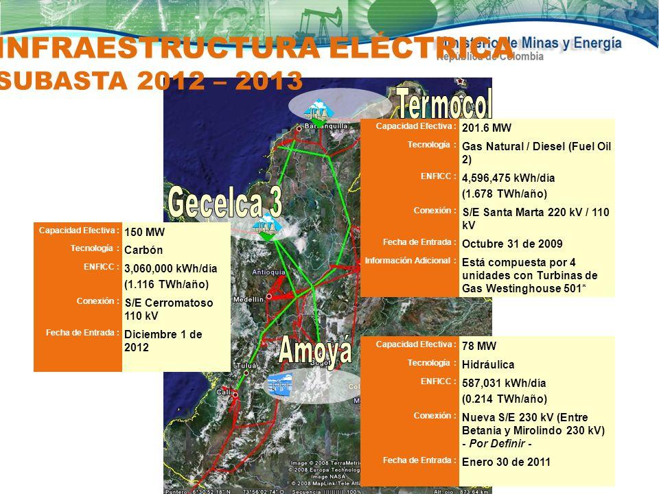 INFRAESTRUCTURA ELÉCTRICA SUBASTA 2012 – 2013 Capacidad Efectiva : 201.6 MW Tecnología : Gas Natural / Diesel (Fuel Oil 2) ENFICC : 4,596,475 kWh/día