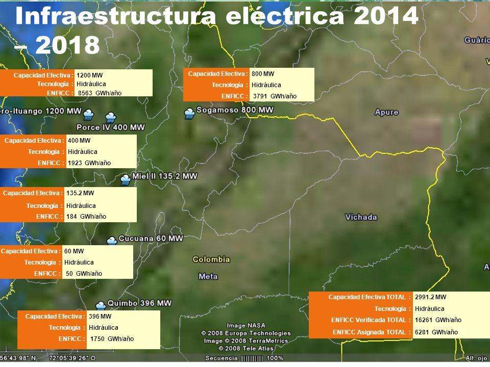 32 ENFICC : Tecnología : Capacidad Efectiva : 8563 GWh/año Hidráulica 1200 MW Capacidad Efectiva :400 MW Tecnología :Hidráulica ENFICC :1923 GWh/año C