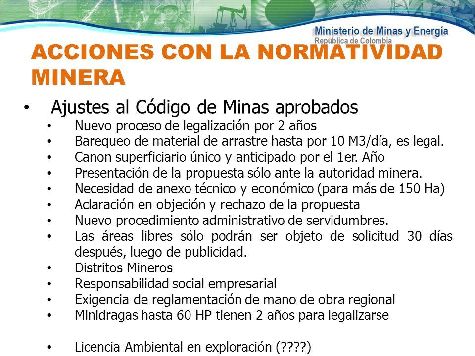 ACCIONES CON LA NORMATIVIDAD MINERA Ajustes al Código de Minas aprobados Nuevo proceso de legalización por 2 años Barequeo de material de arrastre has