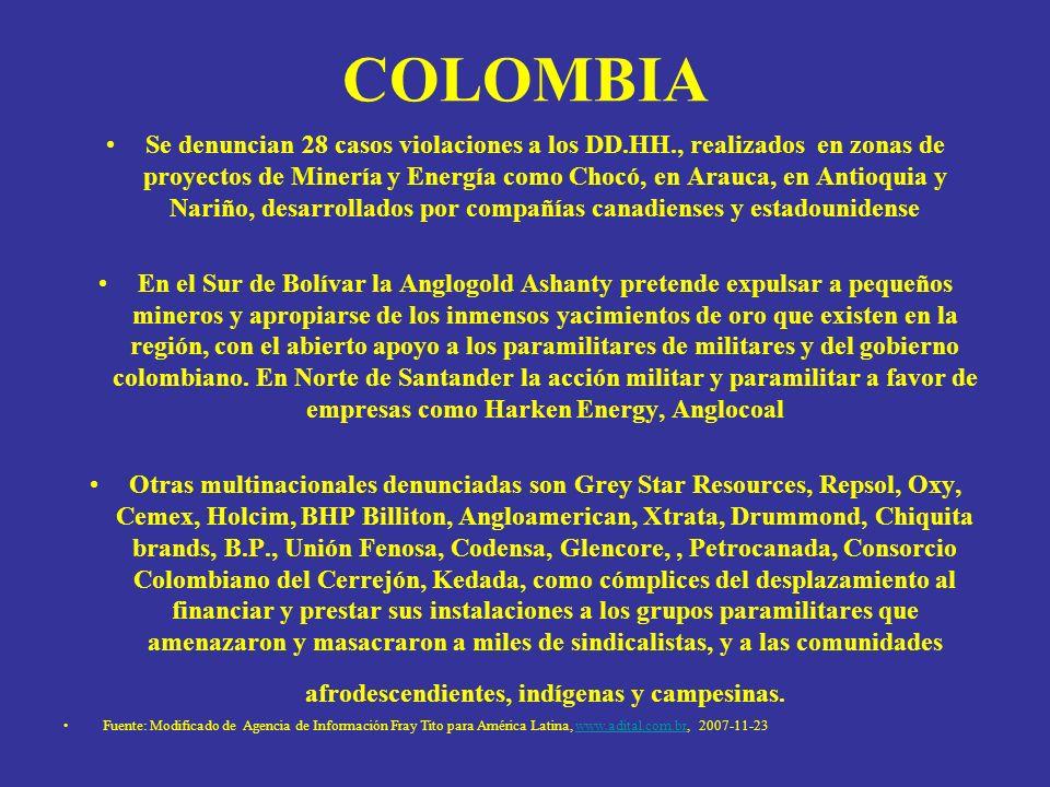 COLOMBIA Se denuncian 28 casos violaciones a los DD.HH., realizados en zonas de proyectos de Minería y Energía como Chocó, en Arauca, en Antioquia y N