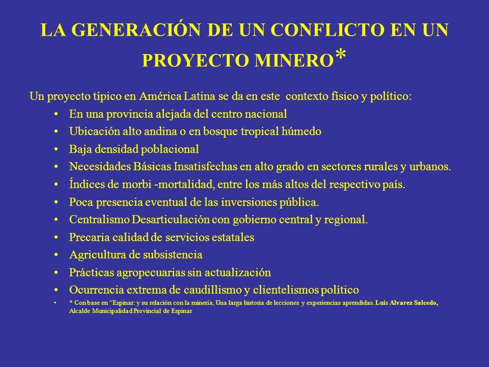LA GENERACIÓN DE UN CONFLICTO EN UN PROYECTO MINERO * Un proyecto típico en América Latina se da en este contexto físico y político: En una provincia