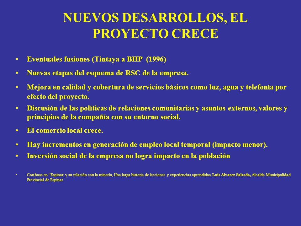 NUEVOS DESARROLLOS, EL PROYECTO CRECE Eventuales fusiones (Tintaya a BHP (1996) Nuevas etapas del esquema de RSC de la empresa. Mejora en calidad y co