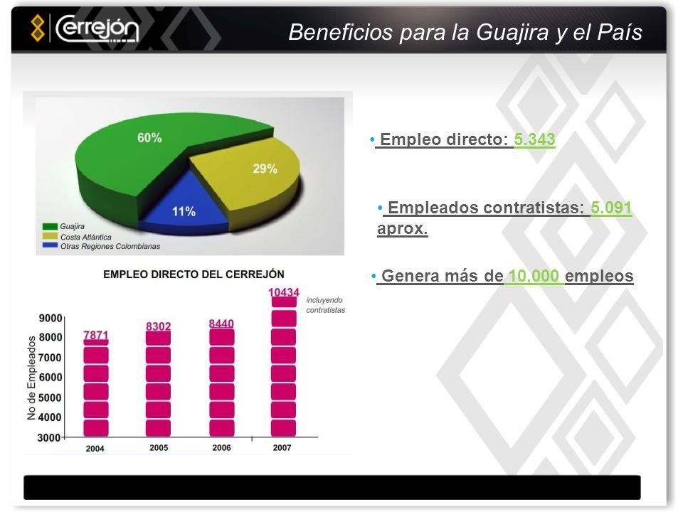 Regalías e impuestos IMPUESTOSREGALÍAS Cerrejón se ha convertido en uno de los mayores pagadores de impuestos en el país La contribución de Cerrejón al recaudo de regalías es fundamental: 41% del sector carbonífero y 30% del sector minero en el 2007