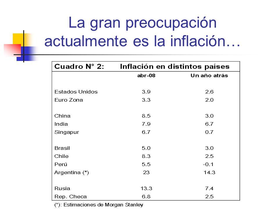 La gran preocupación actualmente es la inflación…