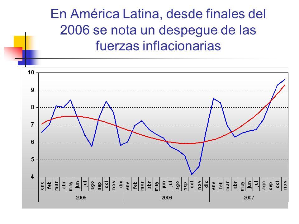 En América Latina, desde finales del 2006 se nota un despegue de las fuerzas inflacionarias