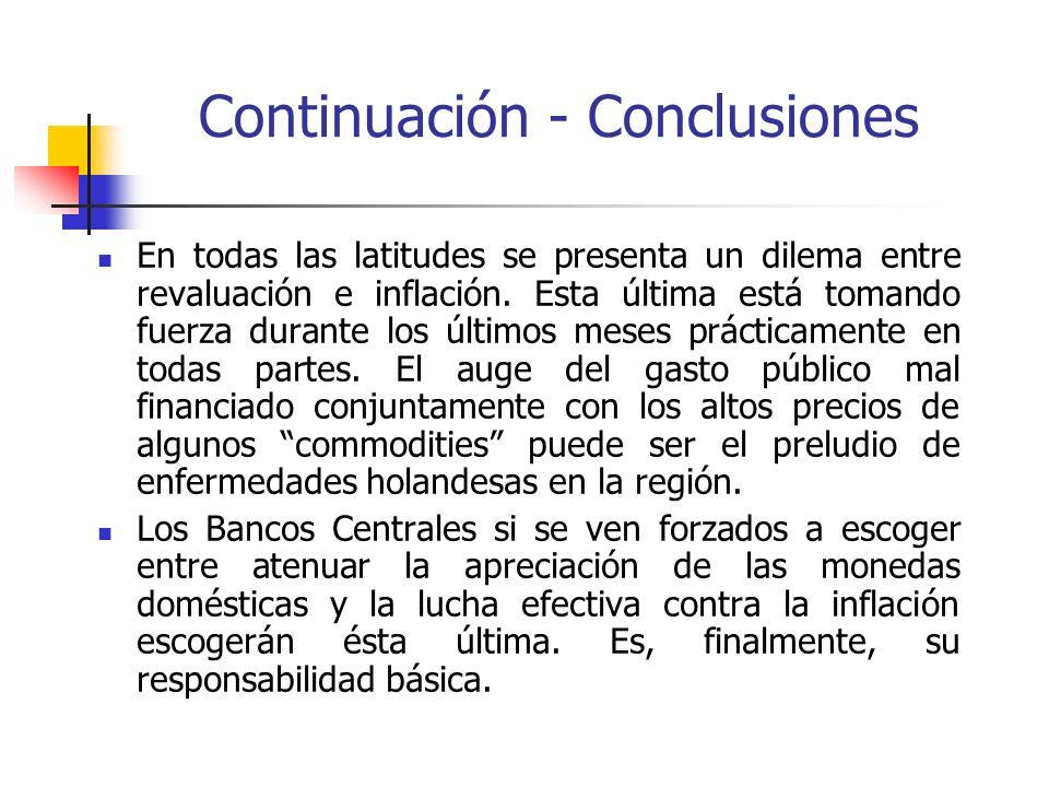 Continuación - Conclusiones En todas las latitudes se presenta un dilema entre revaluación e inflación. Esta última está tomando fuerza durante los úl