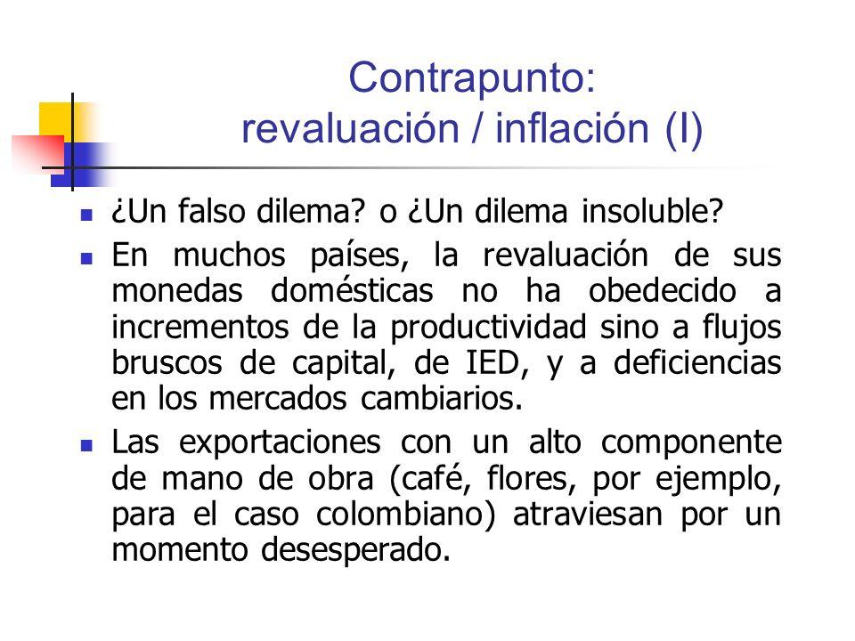 Contrapunto: revaluación / inflación (I) ¿Un falso dilema? o ¿Un dilema insoluble? En muchos países, la revaluación de sus monedas domésticas no ha ob