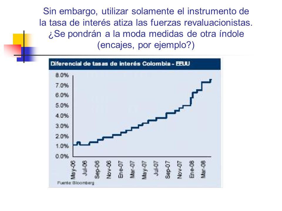 Sin embargo, utilizar solamente el instrumento de la tasa de interés atiza las fuerzas revaluacionistas. ¿Se pondrán a la moda medidas de otra índole