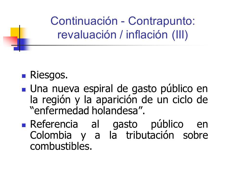 Continuación - Contrapunto: revaluación / inflación (III) Riesgos.