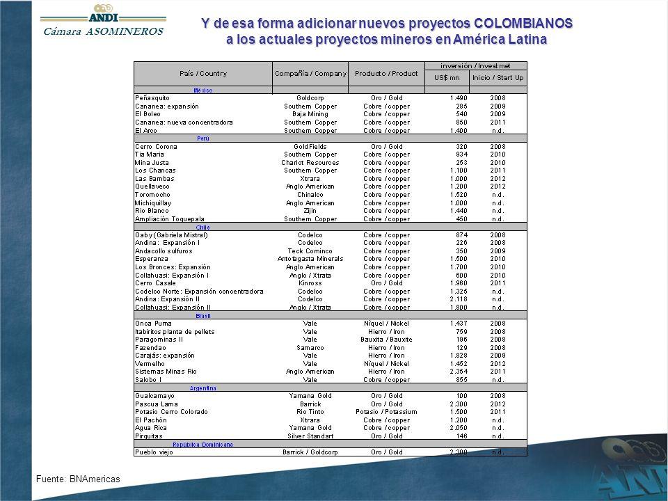 Y de esa forma adicionar nuevos proyectos COLOMBIANOS a los actuales proyectos mineros en América Latina Fuente: BNAmericas Cámara ASOMINEROS