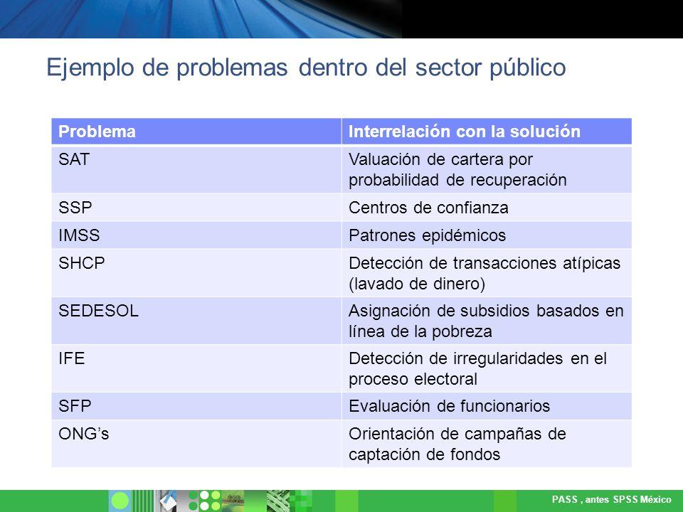 PASS, antes SPSS México Ejemplo de problemas dentro del sector comercial ProblemaInterrelación con la solución FinancierasRetención de clientes / satisfacción con el servicio TelefónicasIdentificación de prospectos para nuevos servicios DetallistasConfiguración de canastas de productos.