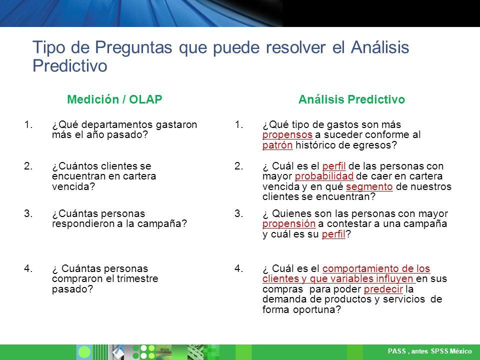 PASS, antes SPSS México INVENTARIO DE PRODUCTOS