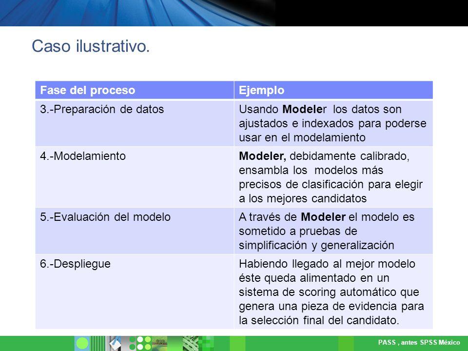 PASS, antes SPSS México Requerimientos de implementación Para aplicaciones muy especializadas es muy conveniente aplicar una metodología de implementación (proceso CRISP).