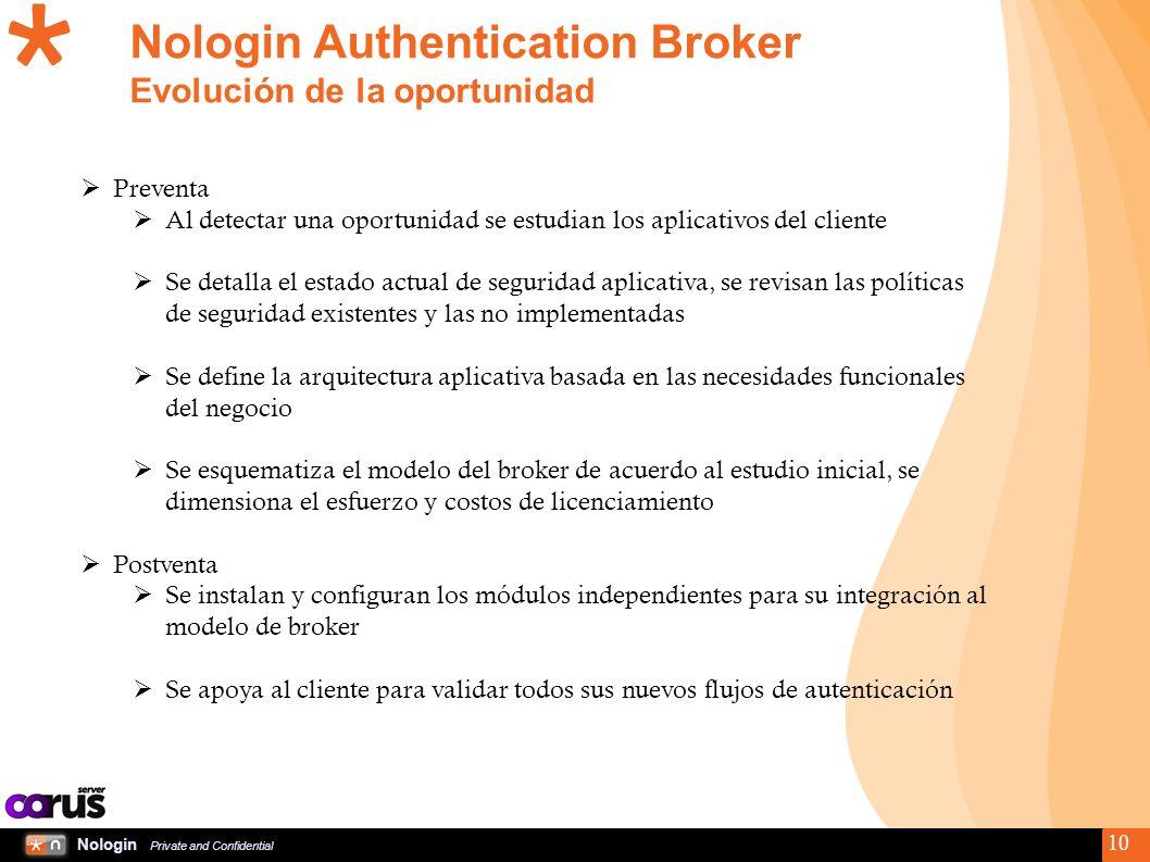 Nologin Private and Confidential 10 Nologin Authentication Broker Evolución de la oportunidad Preventa Al detectar una oportunidad se estudian los apl