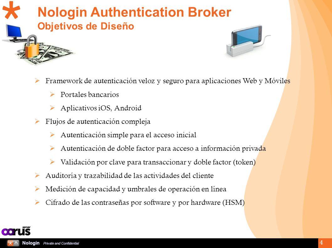 Nologin Private and Confidential 4 Nologin Authentication Broker Objetivos de Diseño Framework de autenticación veloz y seguro para aplicaciones Web y