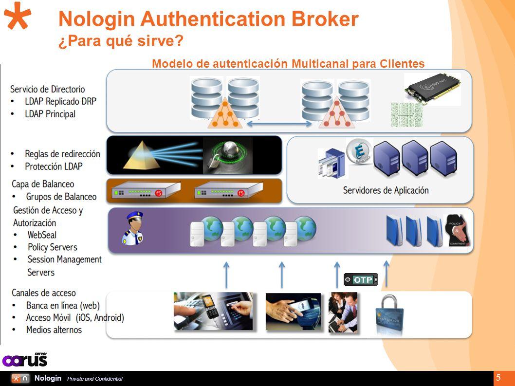 Nologin Private and Confidential 6 Nologin Authentication Broker ¿Para qué sirve.