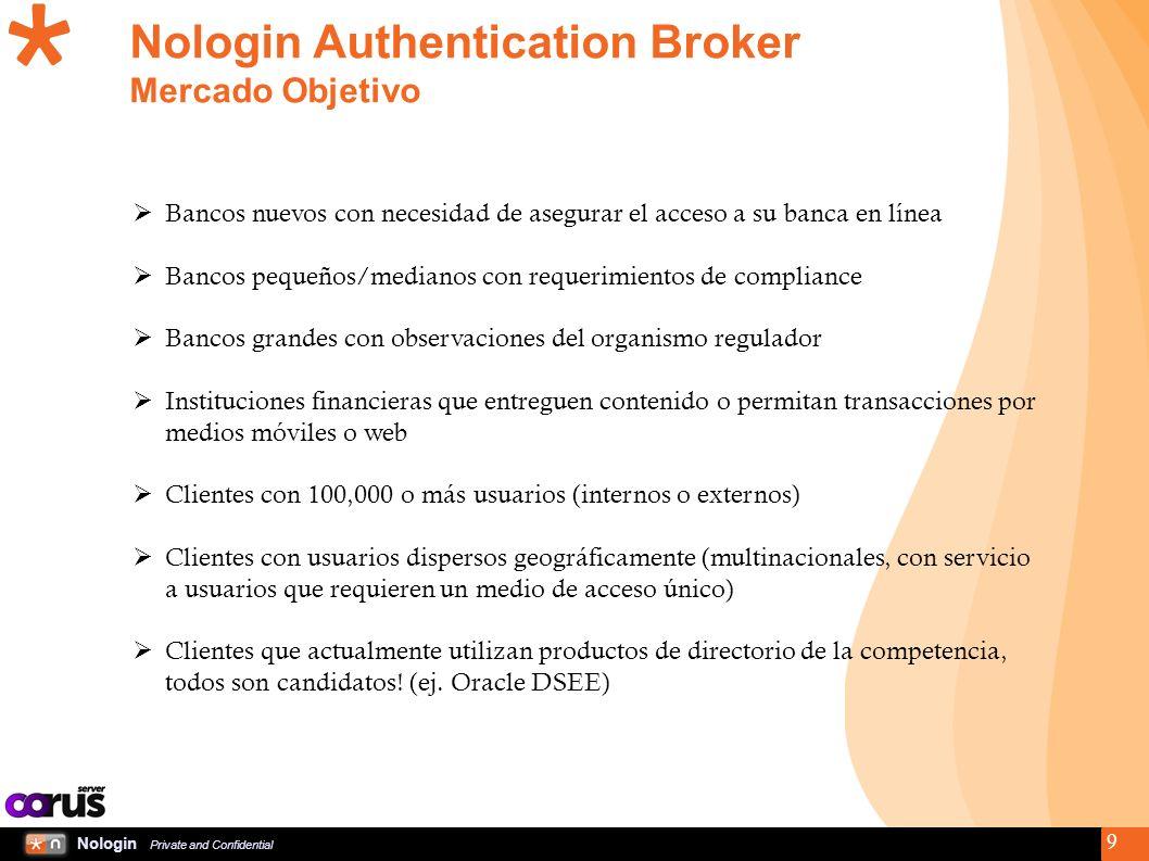Nologin Private and Confidential 9 Nologin Authentication Broker Mercado Objetivo Bancos nuevos con necesidad de asegurar el acceso a su banca en líne