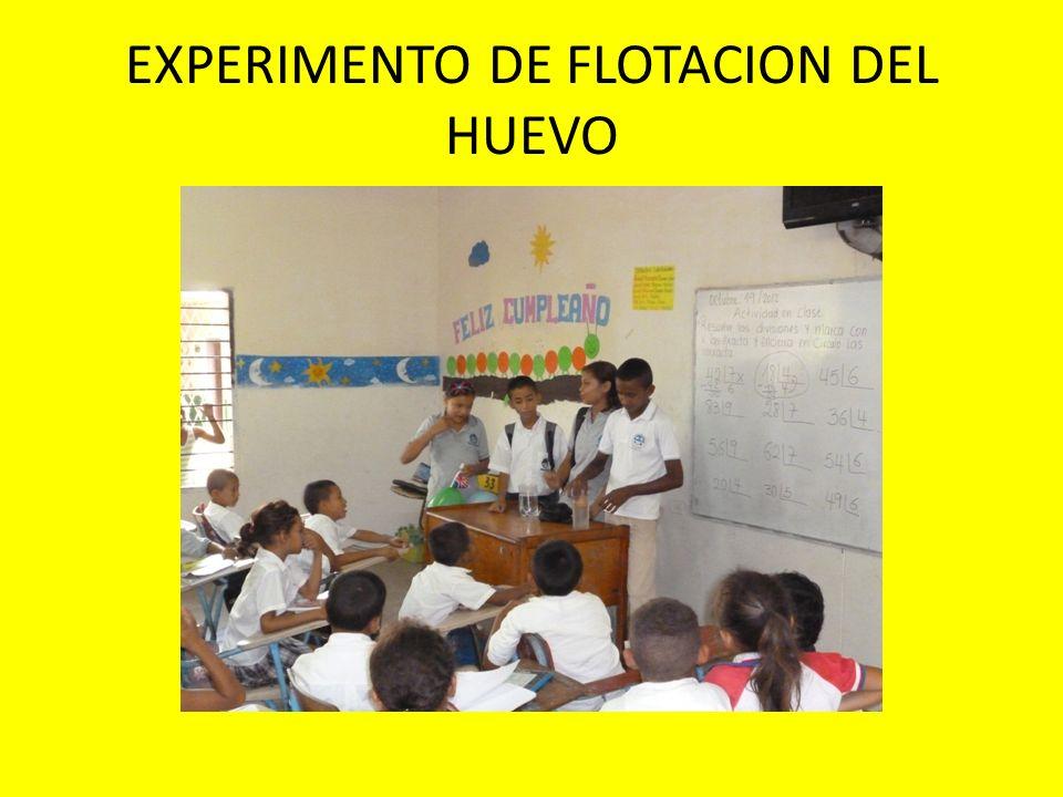 EXPERIMENTO DE FLOTACION DEL HUEVO