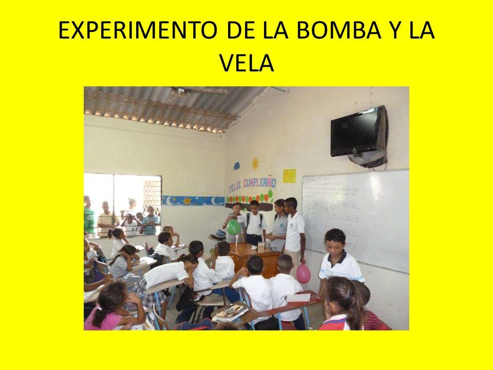 EXPERIMENTO DE LA BOMBA Y LA VELA