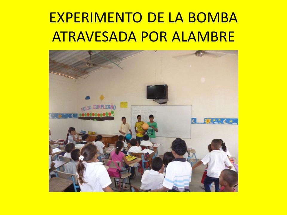EXPERIMENTO DE DISOLUCION