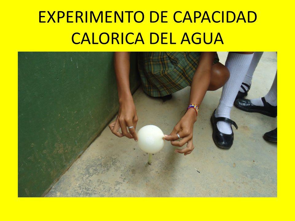 EXPERIMENTO DE CAPACIDAD CALORICA DEL AGUA