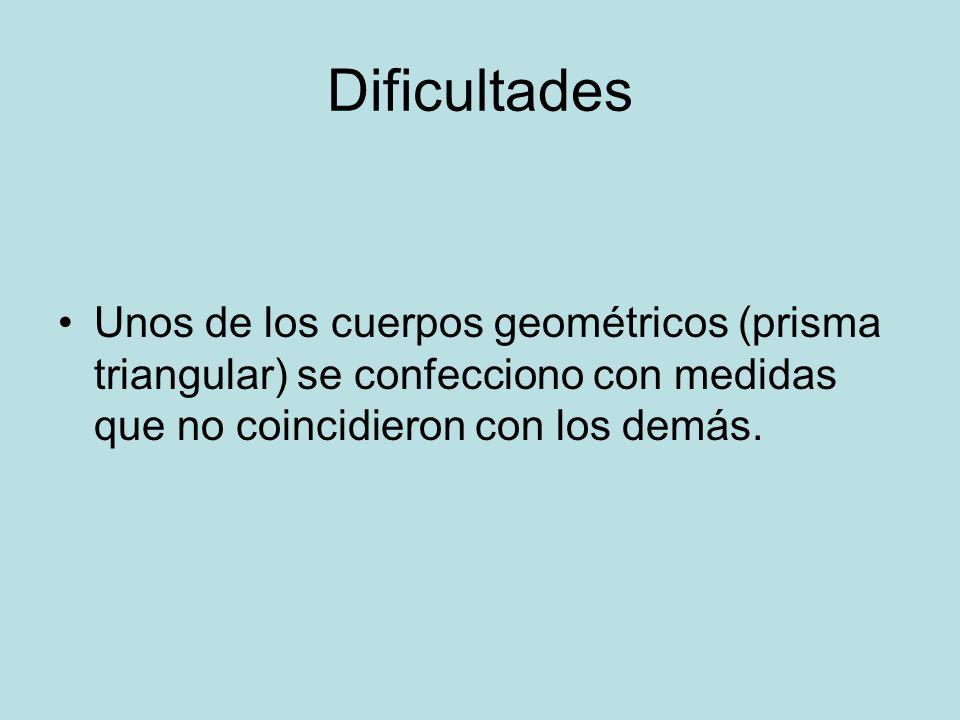 Dificultades Unos de los cuerpos geométricos (prisma triangular) se confecciono con medidas que no coincidieron con los demás.