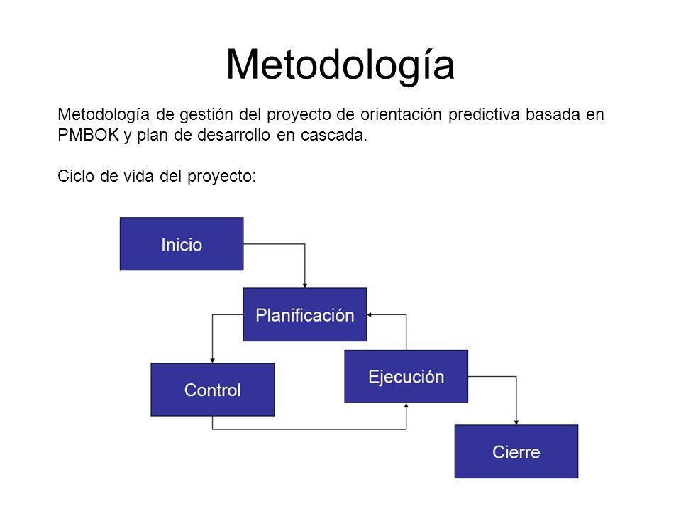 Metodología Metodología de gestión del proyecto de orientación predictiva basada en PMBOK y plan de desarrollo en cascada. Ciclo de vida del proyecto: