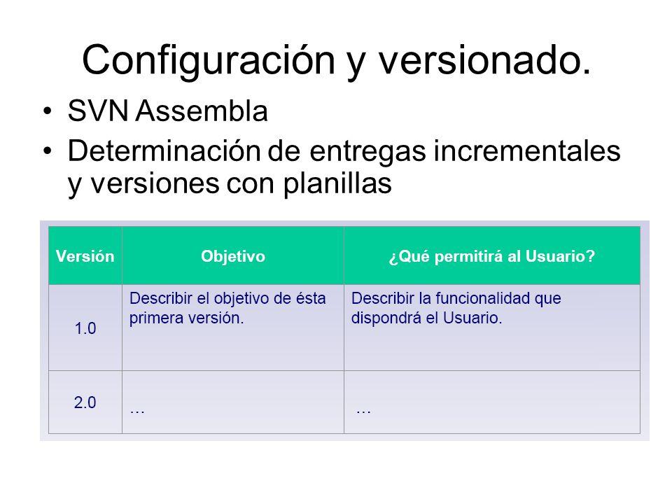 Configuración y versionado. SVN Assembla Determinación de entregas incrementales y versiones con planillas