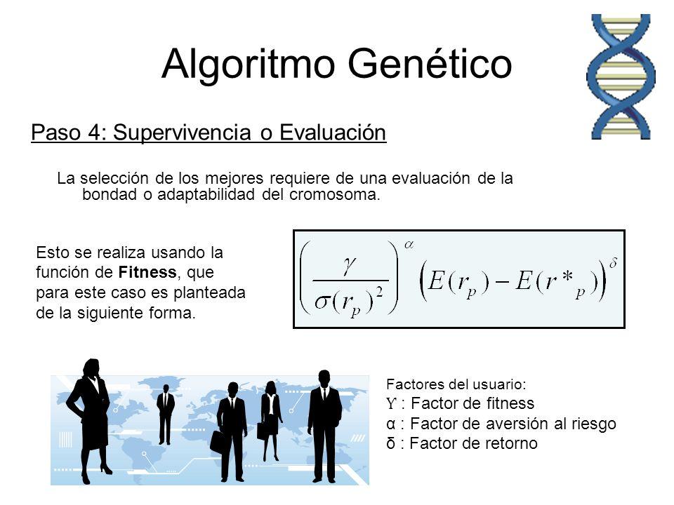 Algoritmo Genético Paso 4: Supervivencia o Evaluación La selección de los mejores requiere de una evaluación de la bondad o adaptabilidad del cromosom
