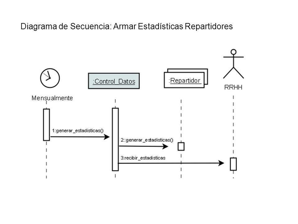 Diagrama de Secuencia: Armar Estadísticas Repartidores