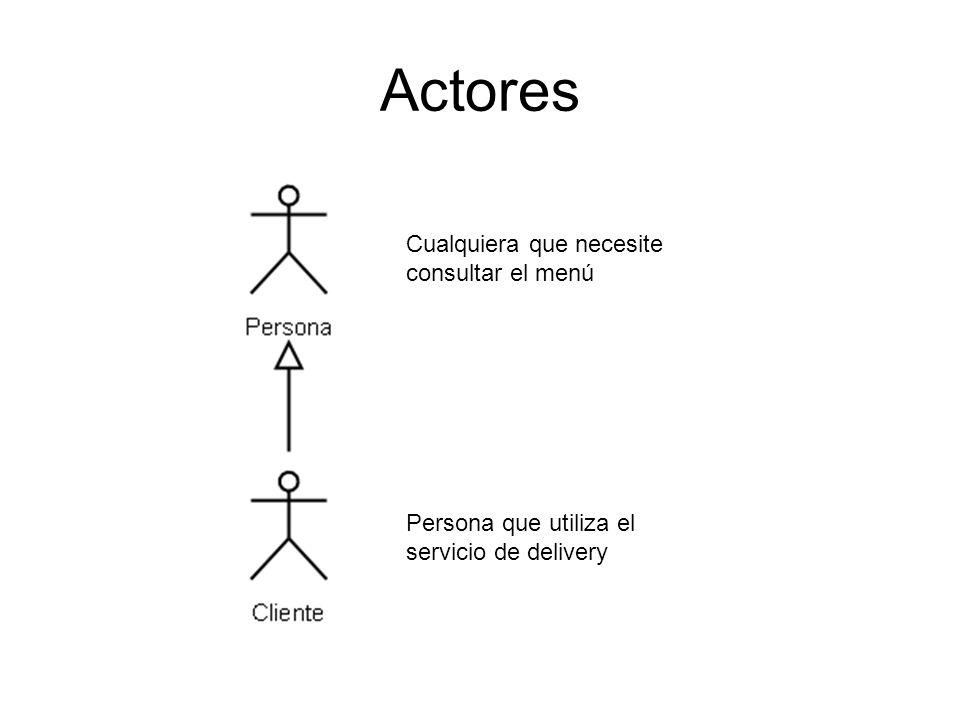 Diagrama de clases (2)
