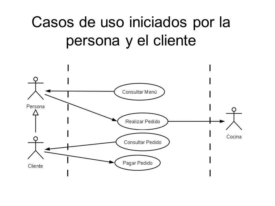 Casos de uso iniciados por la persona y el cliente